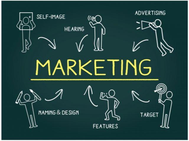 「マーケティング」の誕生から現在まで|パラダイム転換と2つの原則