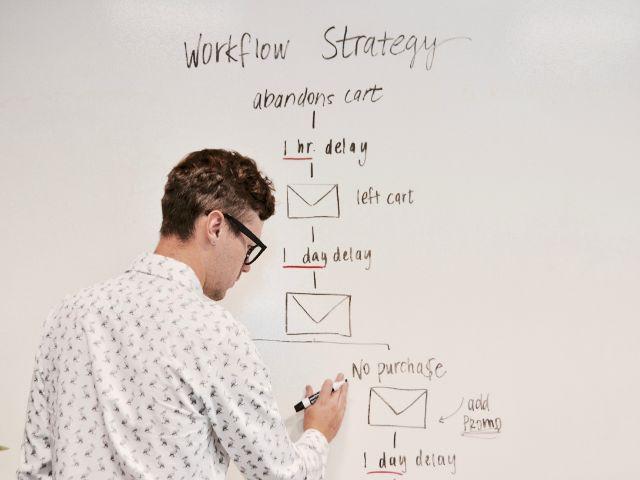 営業メール作成のポイント/アポ獲得につながるメールの書き方